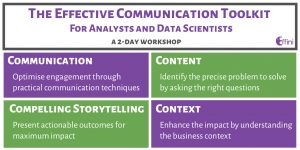 Great data conversations
